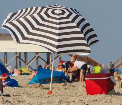 Bester Sonnenschirm 2020 Test Vergleich Wichtige Infos